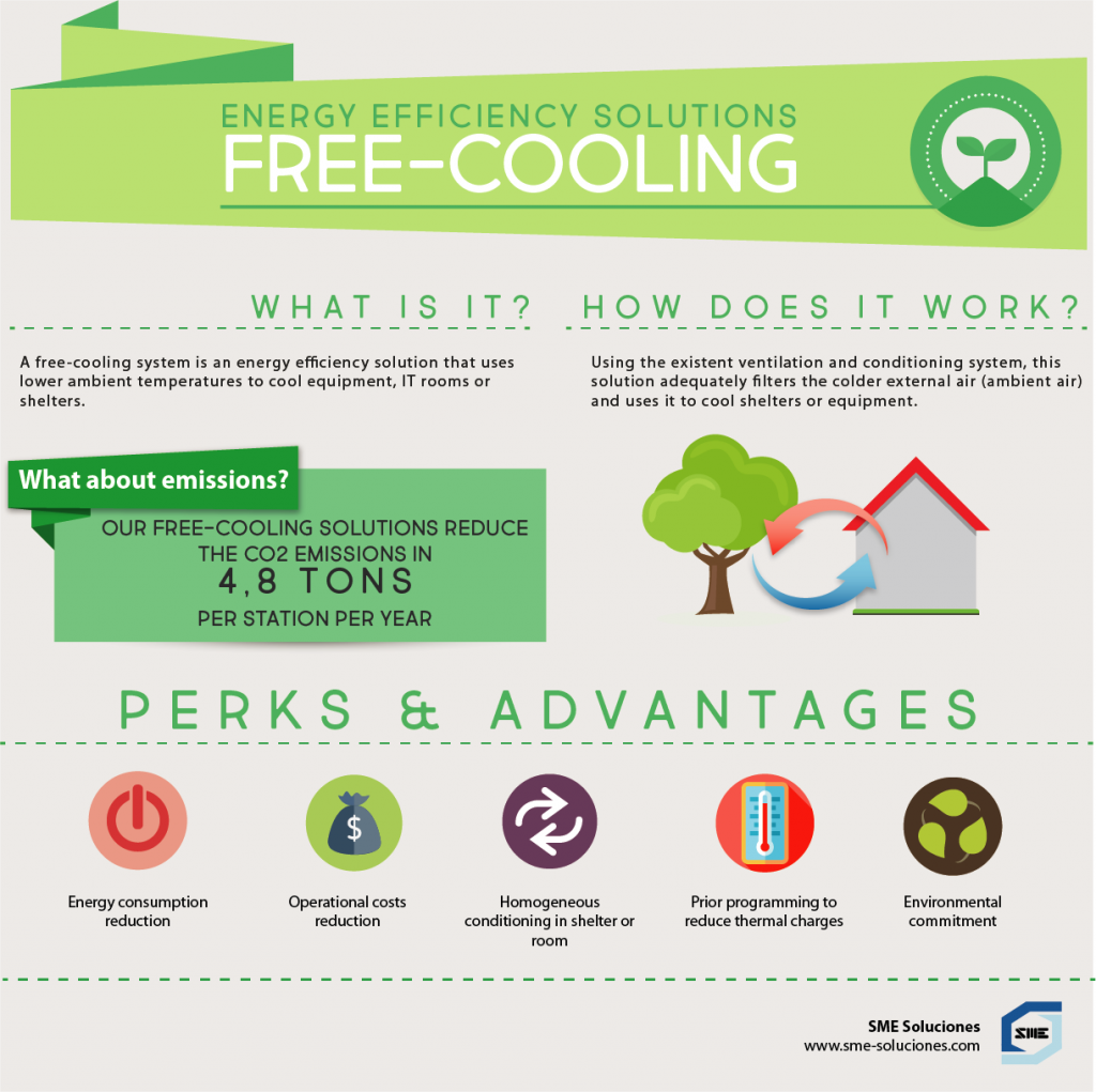 The benefits of free-cooling systems