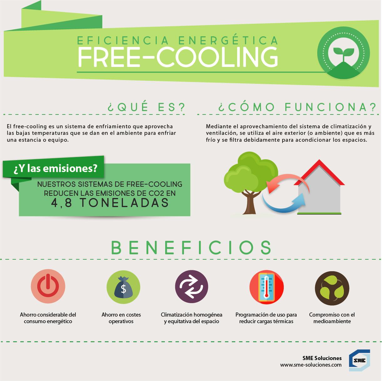 Los beneficios del free-cooling